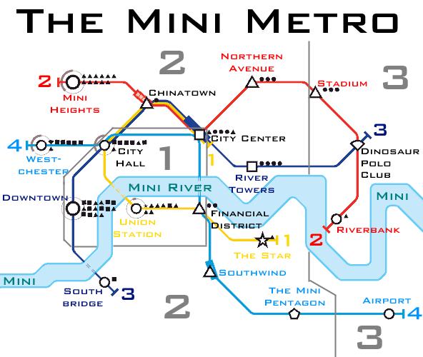 The Mini Metro